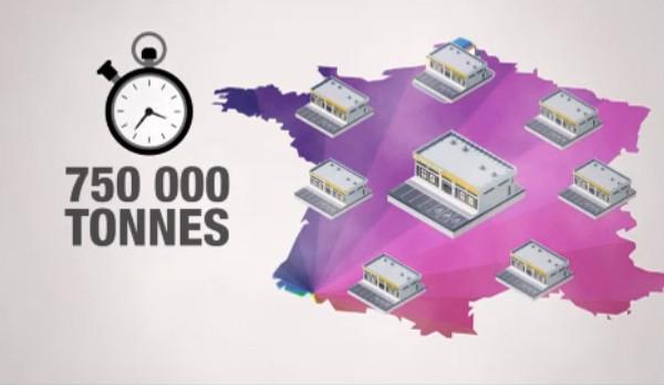 750000 tonnes invendus